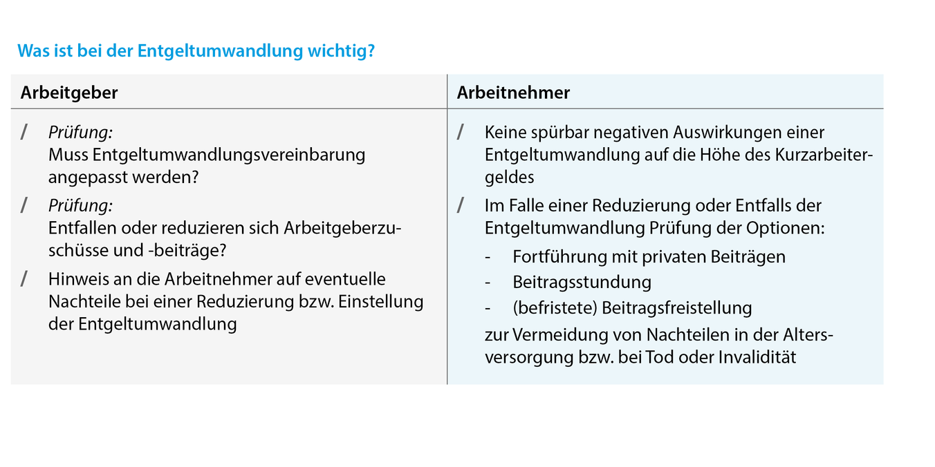 https://www.ipv.de/sites/default/files/styles/ips-paragraphs-builder__xl/public/media/image/kurzarbeit_beispiel_2703202.png?itok=zM6V_tMf